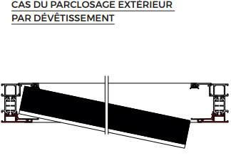 bandes_ensembles_composes_kl-t_kl-gt_kline_aluminium_parclosage_exterieur