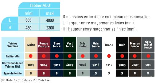 bloc_baie_bso_kline_aluminium_dimensions