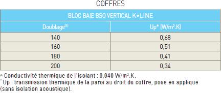 bloc_baie_bso_kline_aluminium_performances1