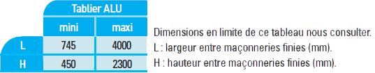 bloc_baie_demi-linteau_bso_kline_aluminium_dimensions