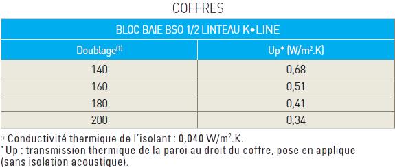 bloc_baie_demi-linteau_bso_kline_aluminium_performances1