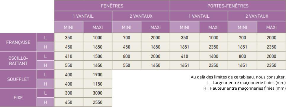 frappe_ouvrant_cache_2_vantaux_kline_aluminium_dimensions