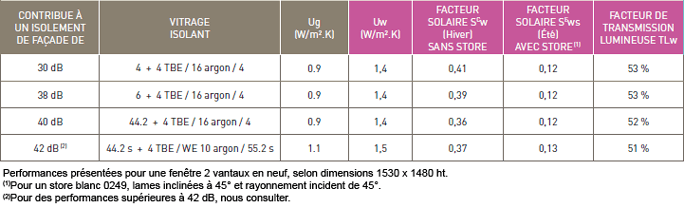 kl-air_ouvrant_respirant_kline_aluminium_performances