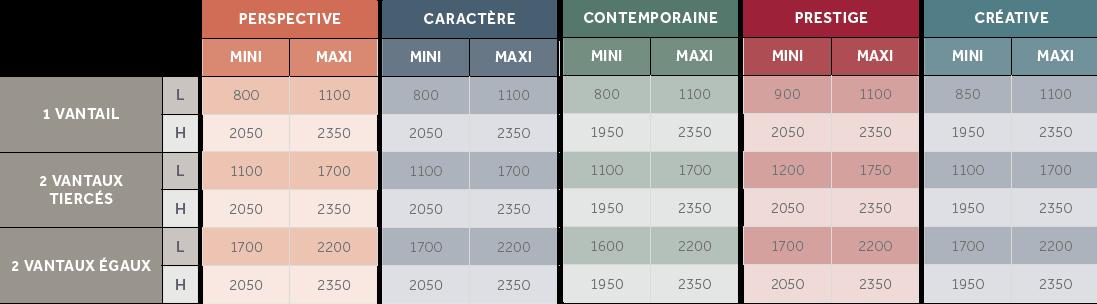 porte_entree_monobloc_72mm_kline_aluminium_dimensions