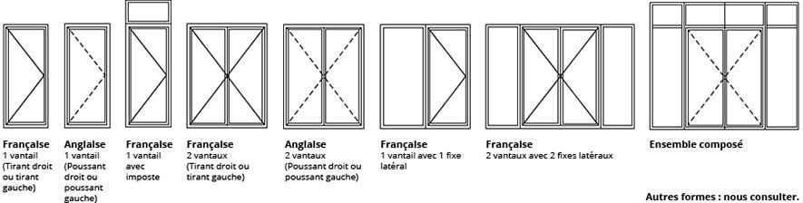 porte_grand_trafic_kl-gt_kline_aluminium_compositions