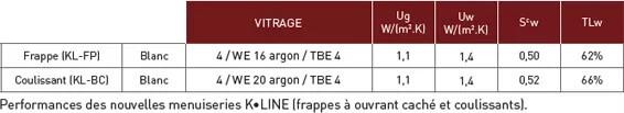 rt_2012_etude_comparative_kline_aluminium_performances1