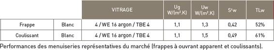 rt_2012_etude_comparative_kline_aluminium_performances2