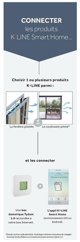 la_fenetre_pilotee_kline_aluminium_tableau_connecter